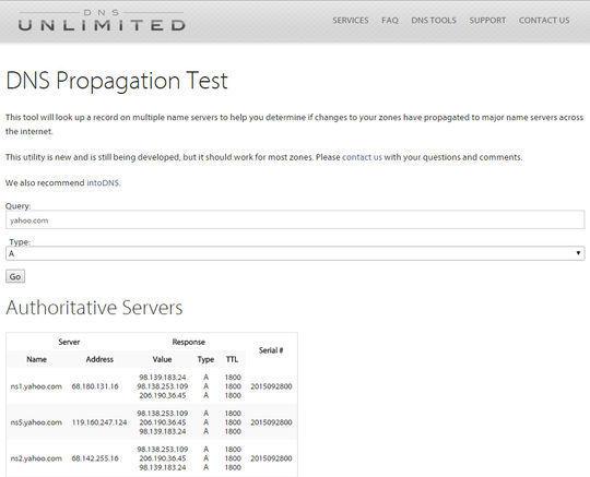 9 Sites To Check DNS Propagation 10