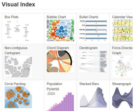10 Free JavaScript Tools To Create Interactive Maps 7