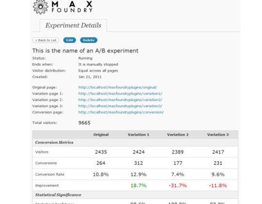 9 Free A/B Split Testing WordPress Plugins 6