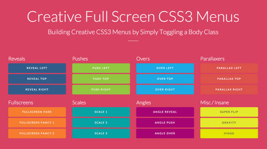 14 Best Resources For Learning CSS3 4