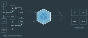 5 Development Libraries to Create Interactive Yet Better Web Applications