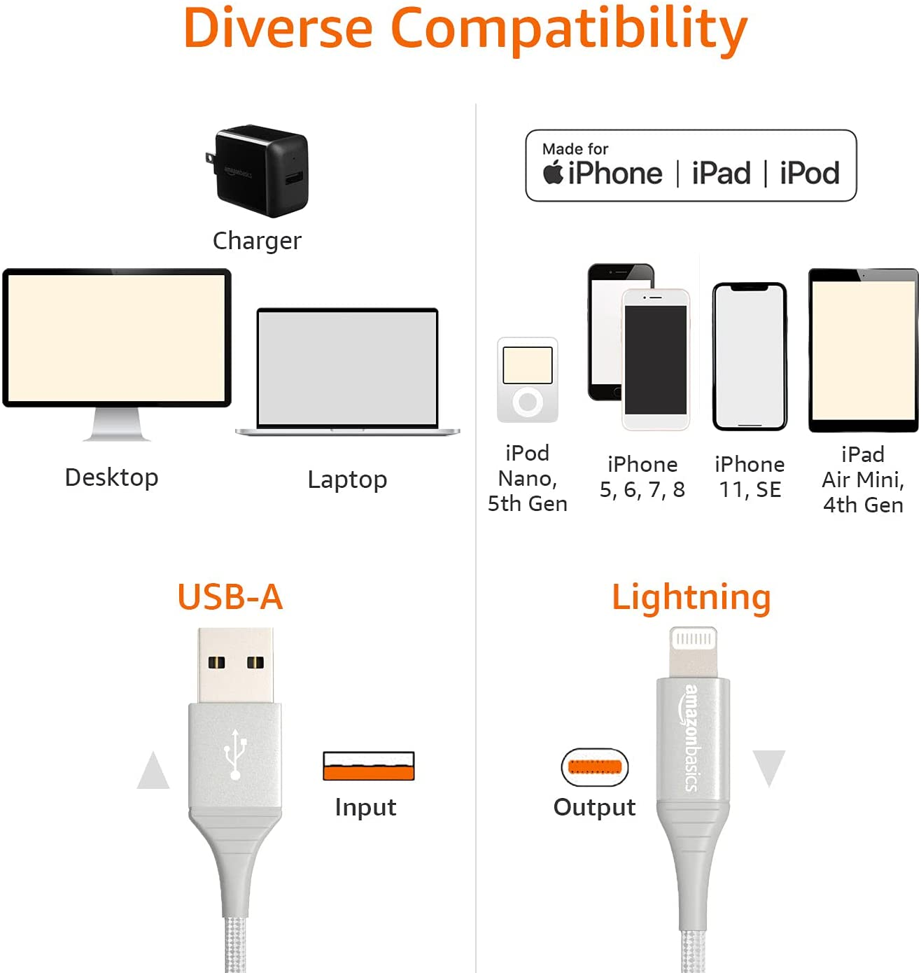 Nylon USB-A to Lightning Cable Cord for iPhone 5