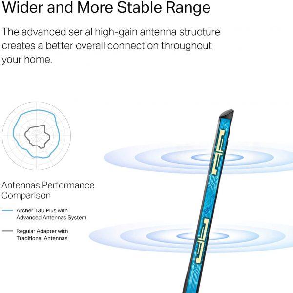 TP-Link USB WiFi Adapter for Desktop PC AC1300Mbps USB 3.0 2
