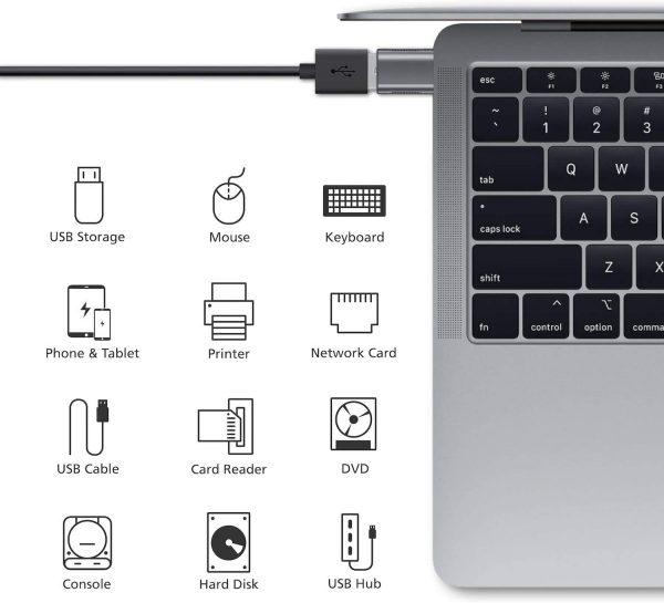 nonda USB C to USB Adapter (2 Pack) 3