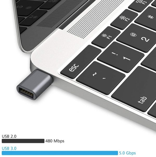 nonda USB C to USB Adapter (2 Pack) 4