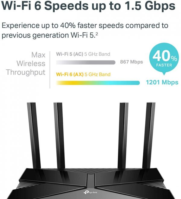 TP-Link Wifi 6 Smart WiFi Router Archer AX104 Gigabit LAN Ports 3